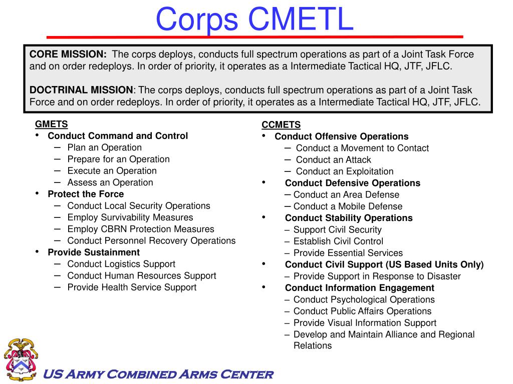 Corps CMETL