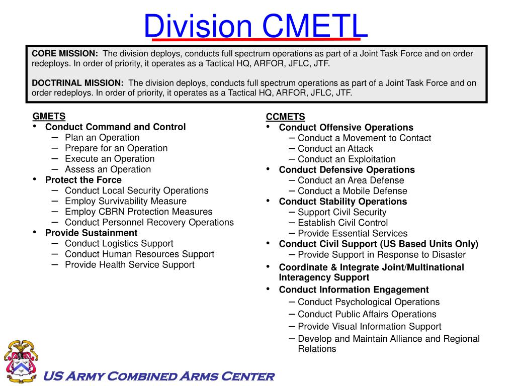 Division CMETL