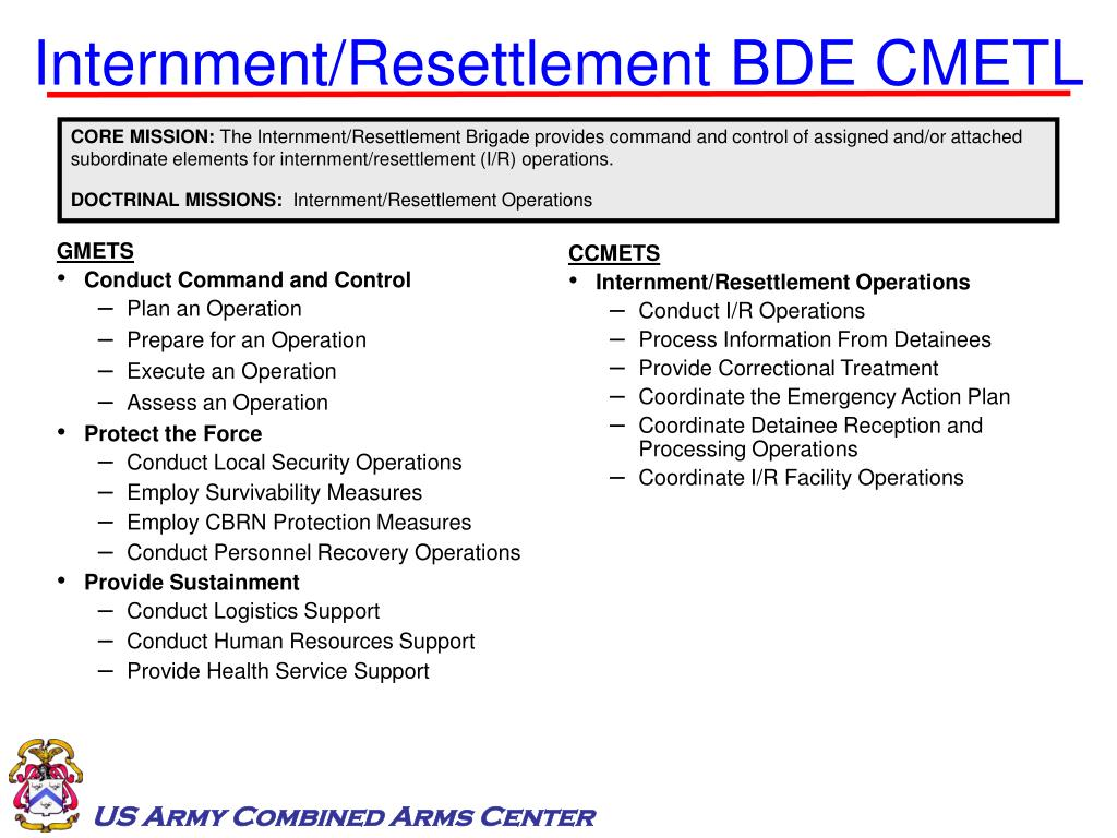 Internment/Resettlement BDE CMETL