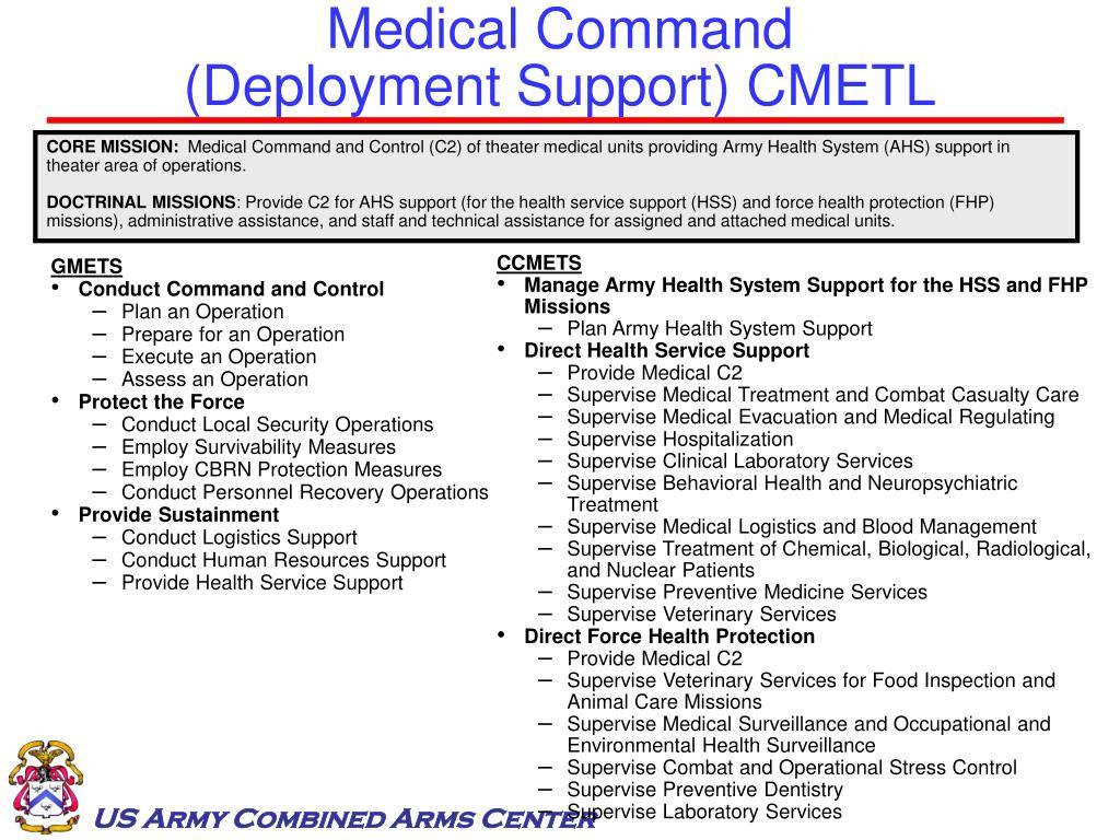 Medical Command