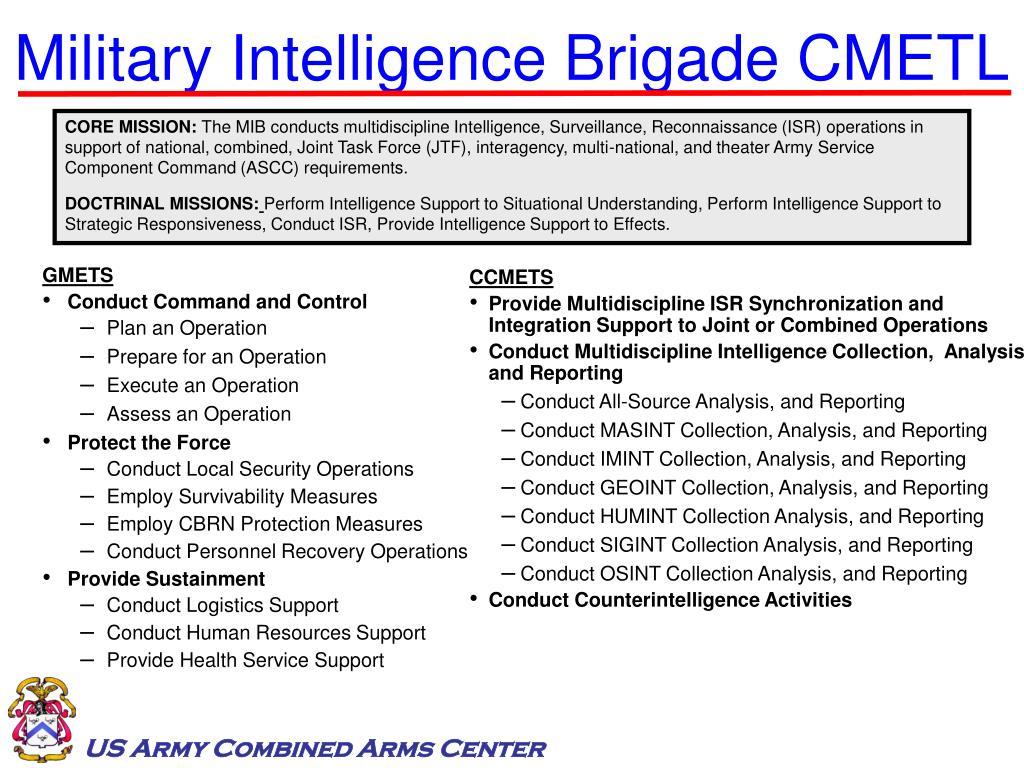 Military Intelligence Brigade CMETL