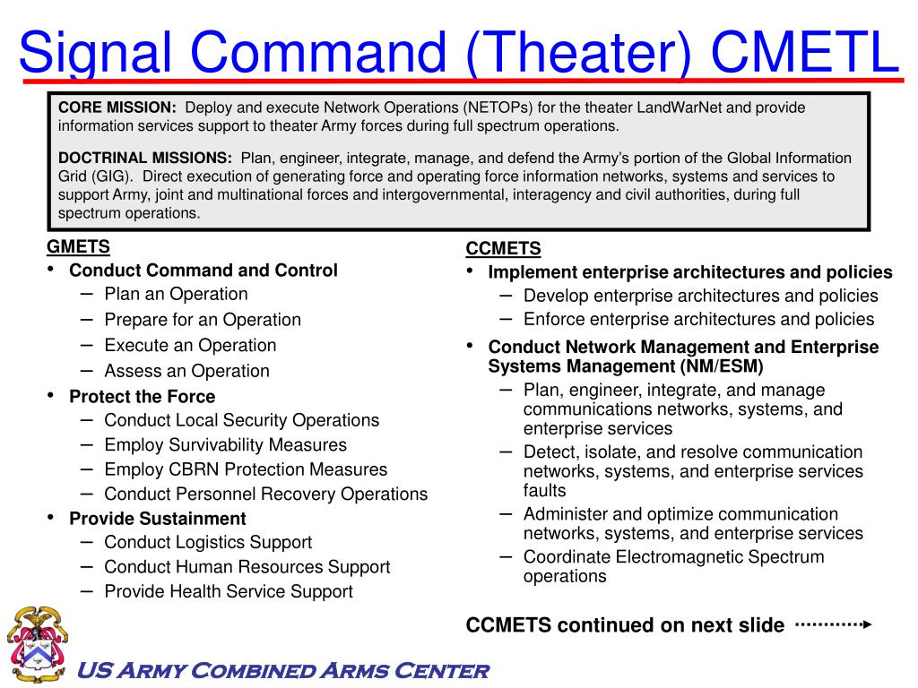 Signal Command (Theater) CMETL