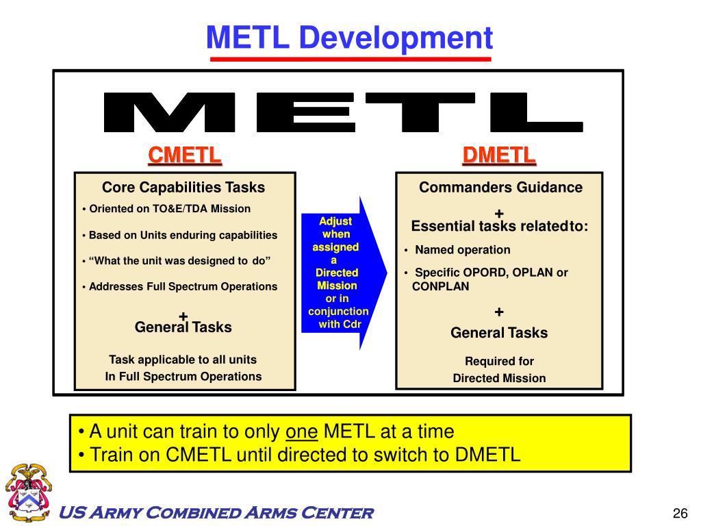 METL Development