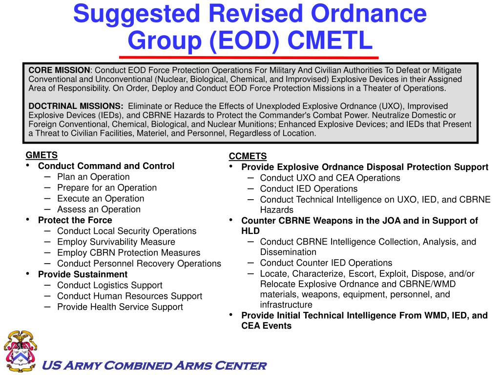 Suggested Revised Ordnance