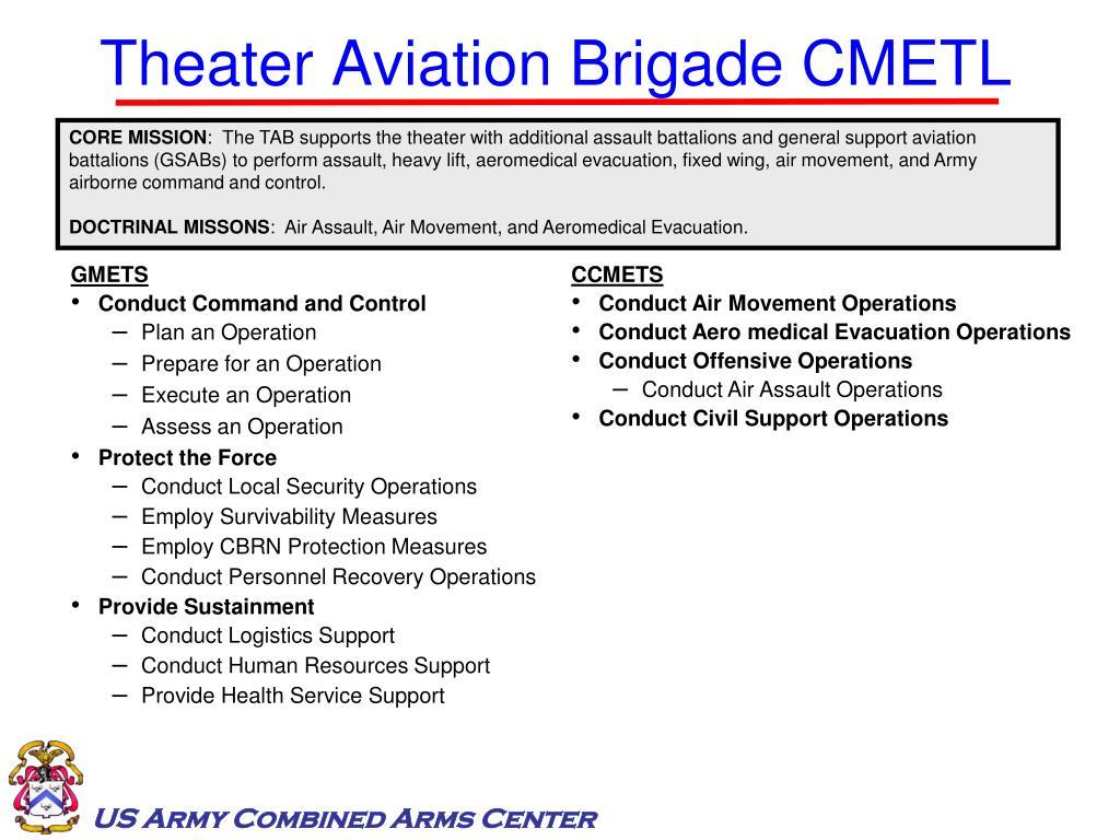 Theater Aviation Brigade CMETL