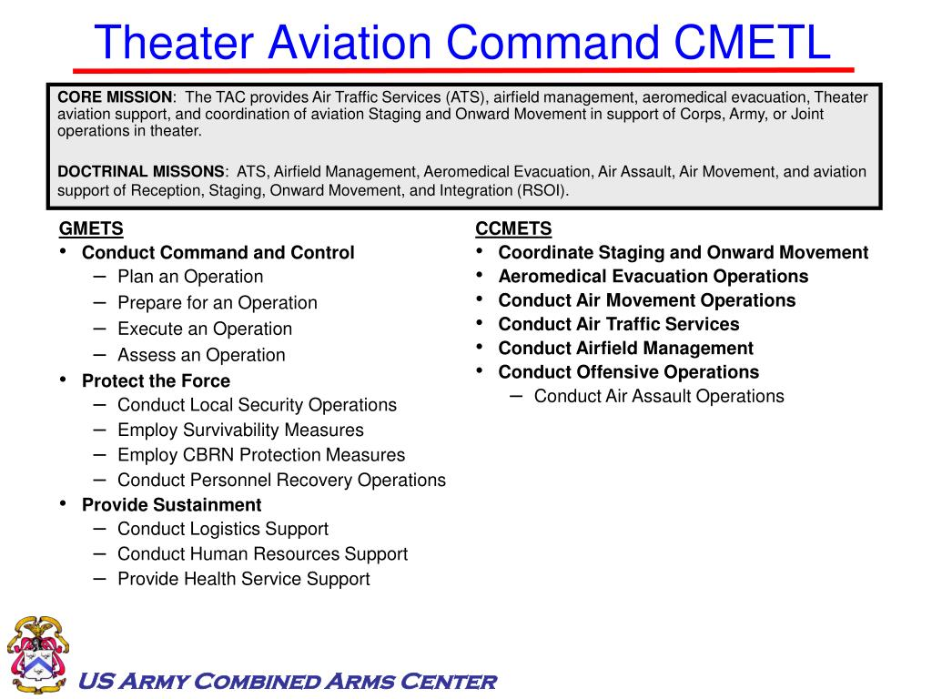 Theater Aviation Command CMETL