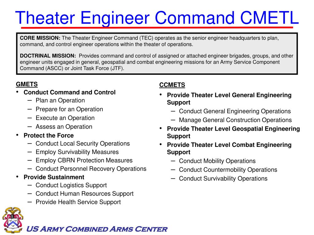 Theater Engineer Command CMETL