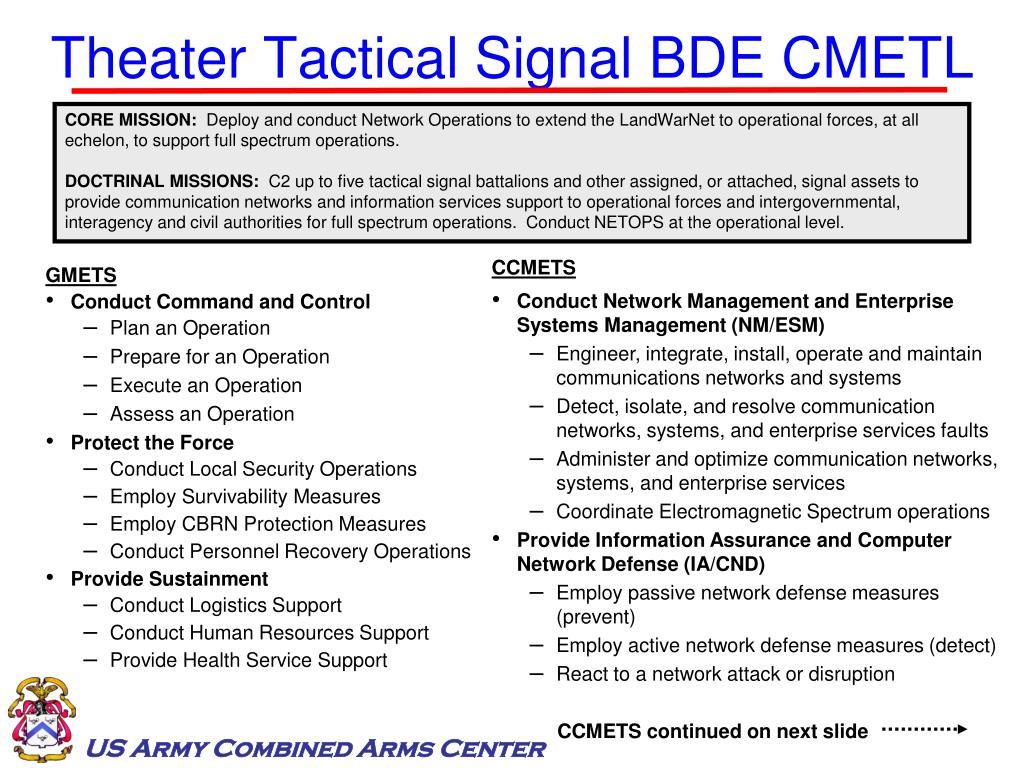 Theater Tactical Signal BDE CMETL