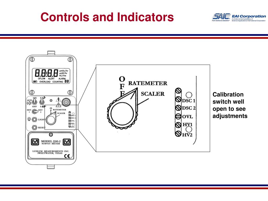 Controls and Indicators