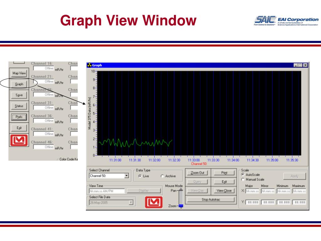 Graph View Window
