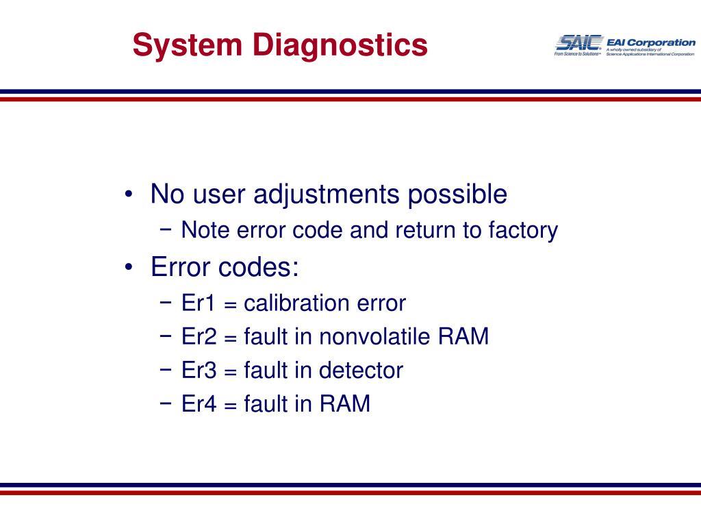 System Diagnostics
