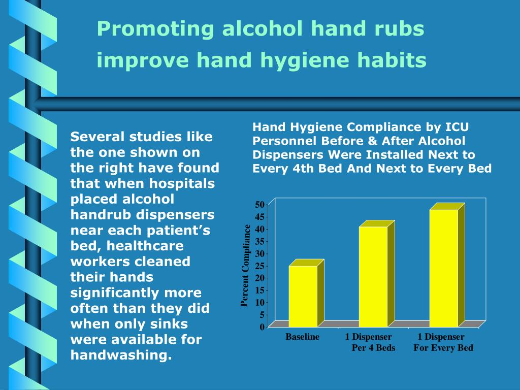 Promoting alcohol hand rubs