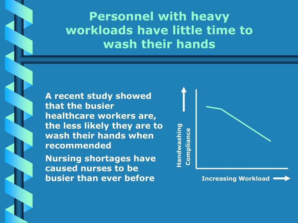 Personnel with heavy workloads have little time to wash their hands