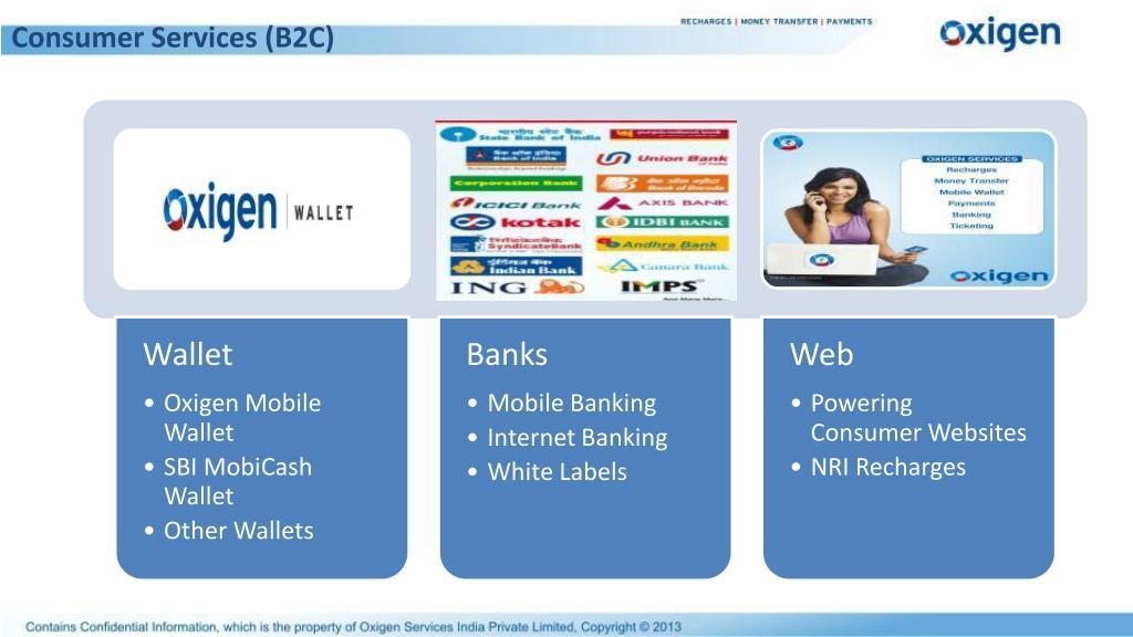 Consumer Services (B2C)