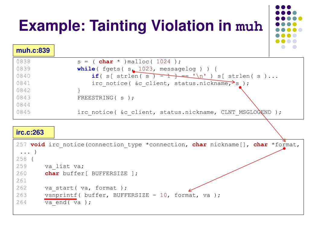 Example: Tainting Violation in