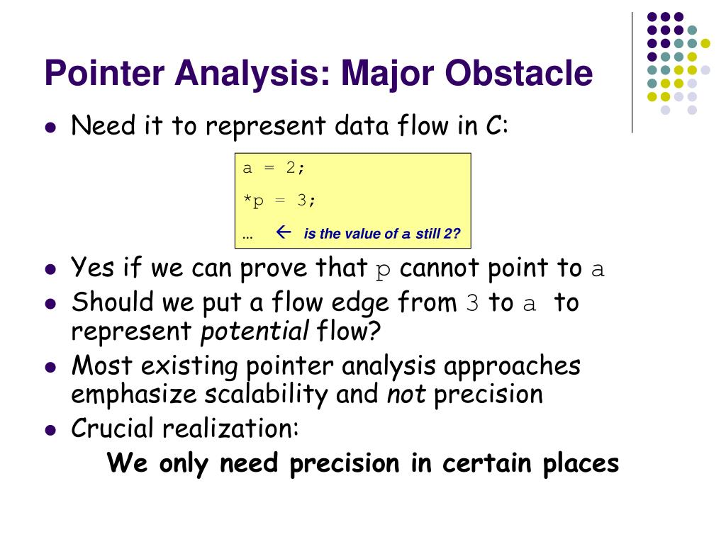 Pointer Analysis: Major Obstacle