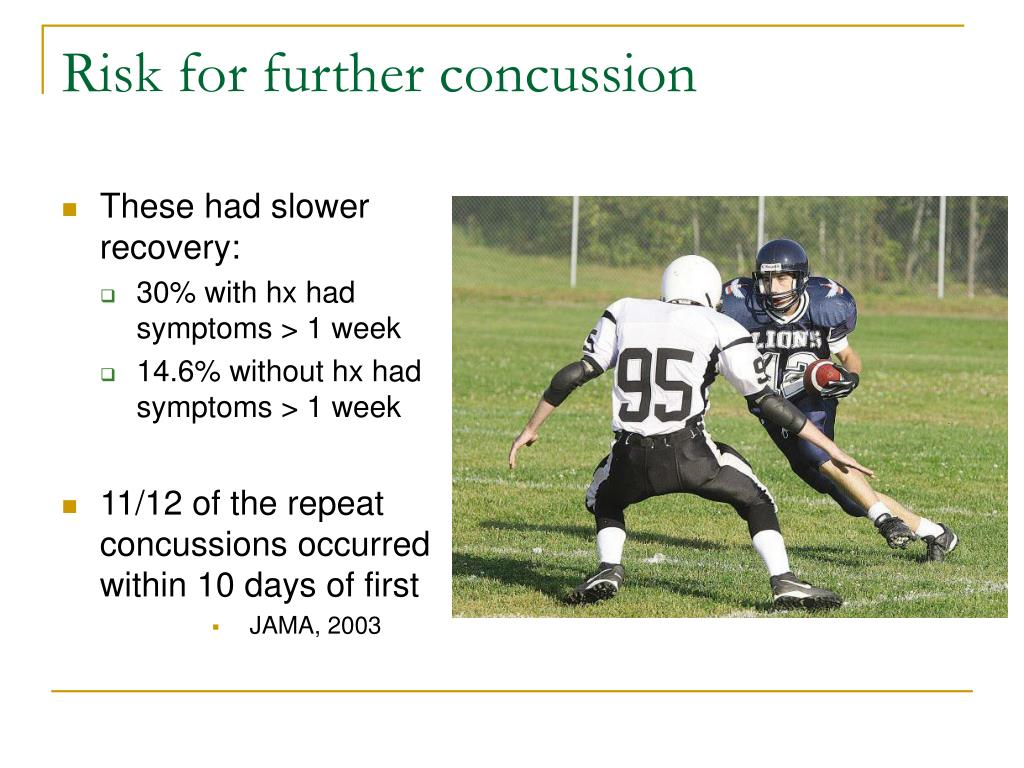 Risk for further concussion