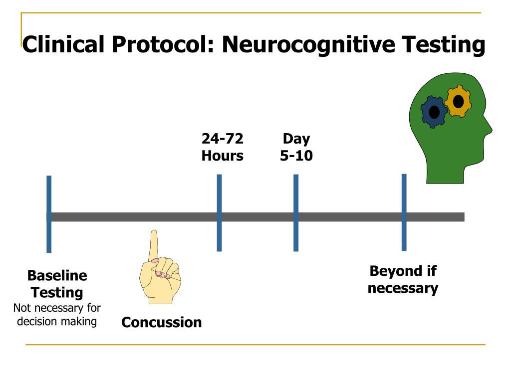 Clinical Protocol: Neurocognitive Testing