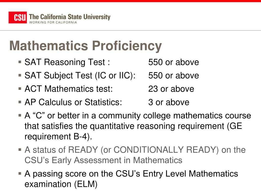 Mathematics Proficiency