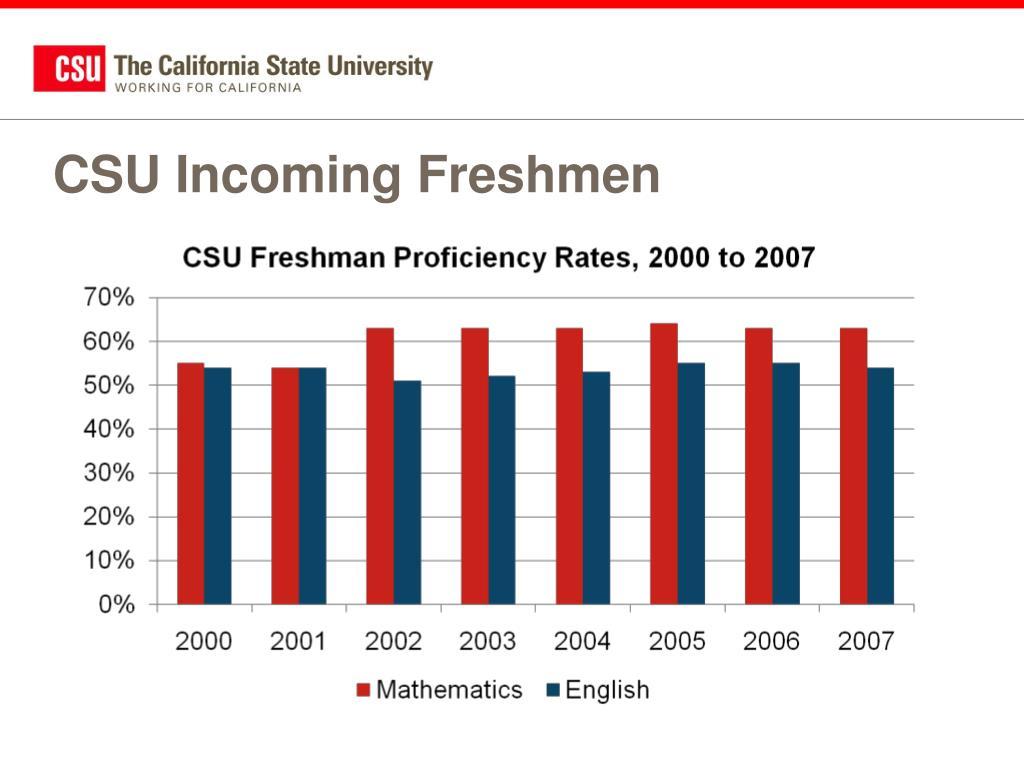 CSU Incoming Freshmen