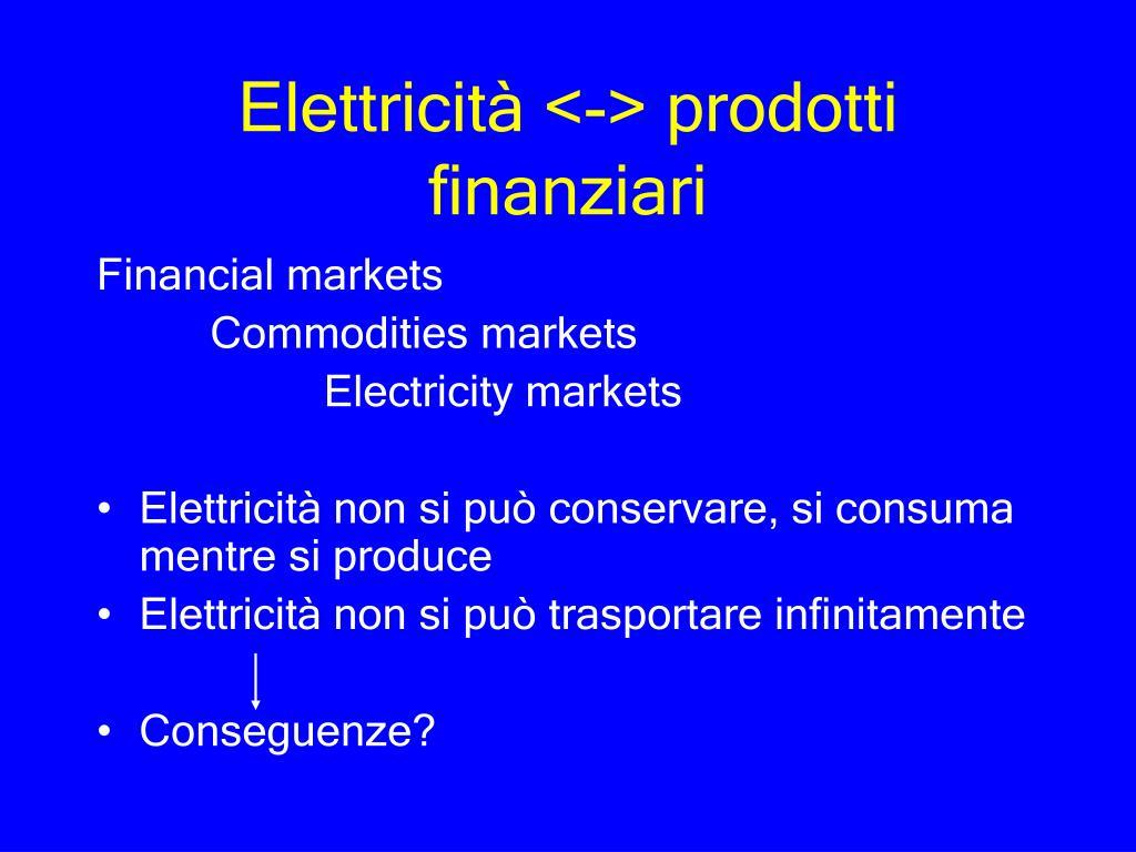 Elettricità <-> prodotti finanziari