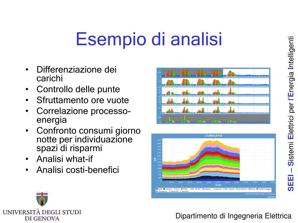 Esempio di analisi