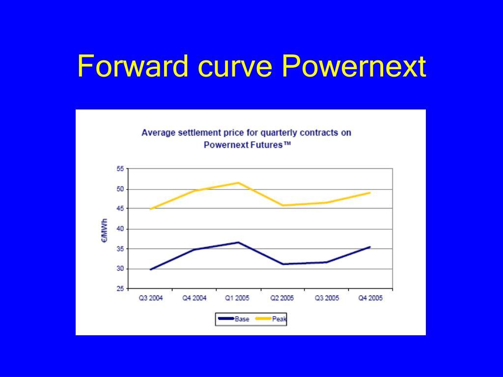 Forward curve Powernext