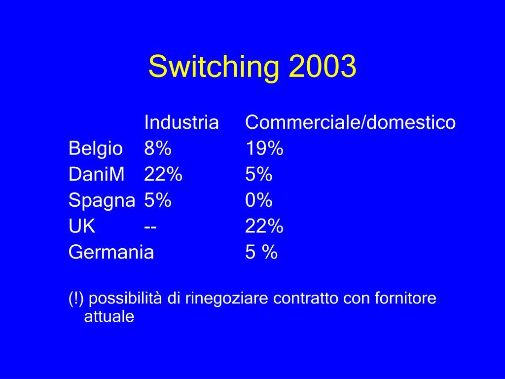 Switching 2003