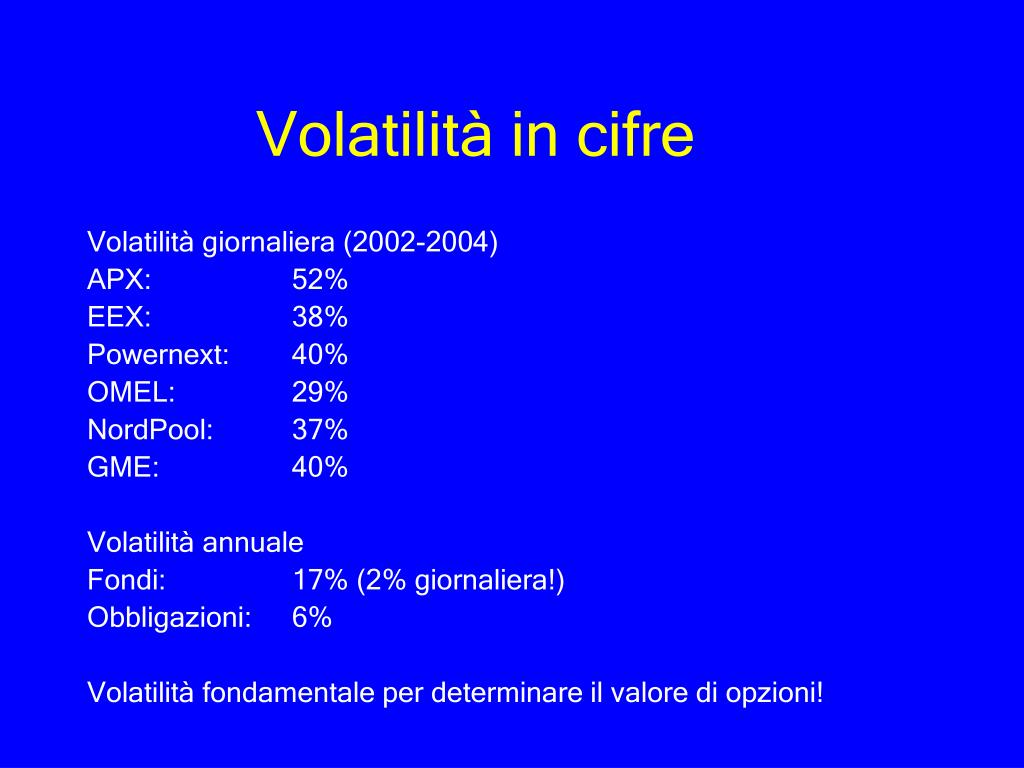 Volatilità in cifre