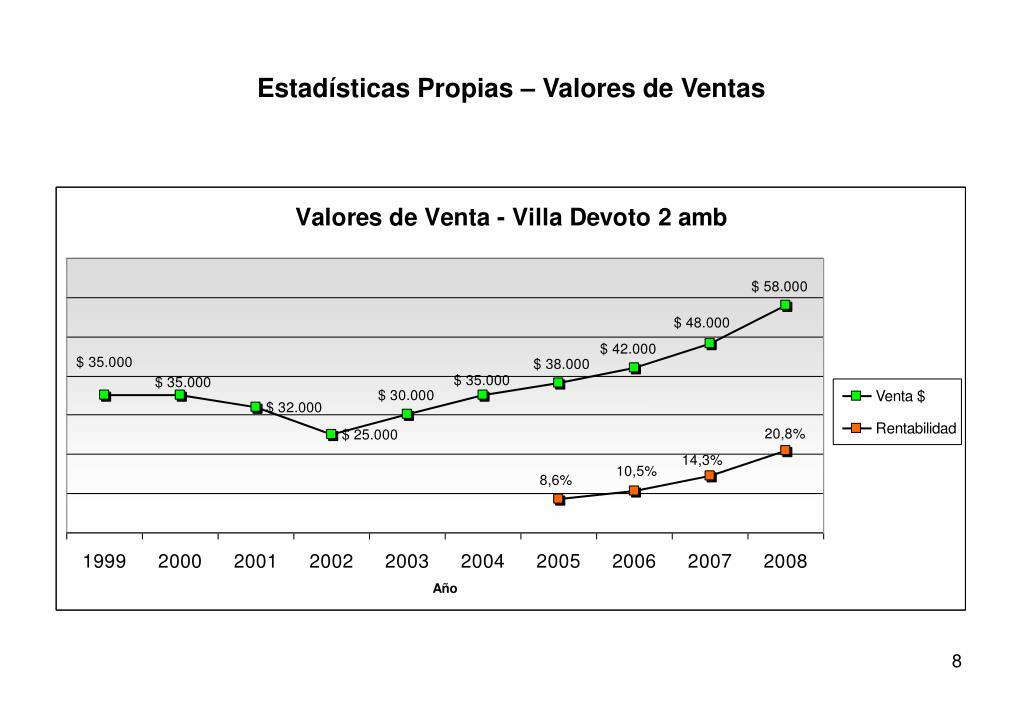 Estadísticas Propias – Valores de Ventas