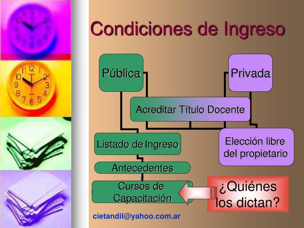 Condiciones de Ingreso
