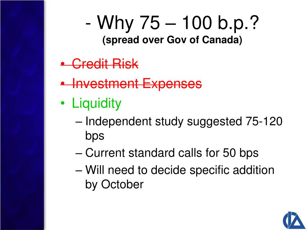 - Why 75 – 100 b.p.?