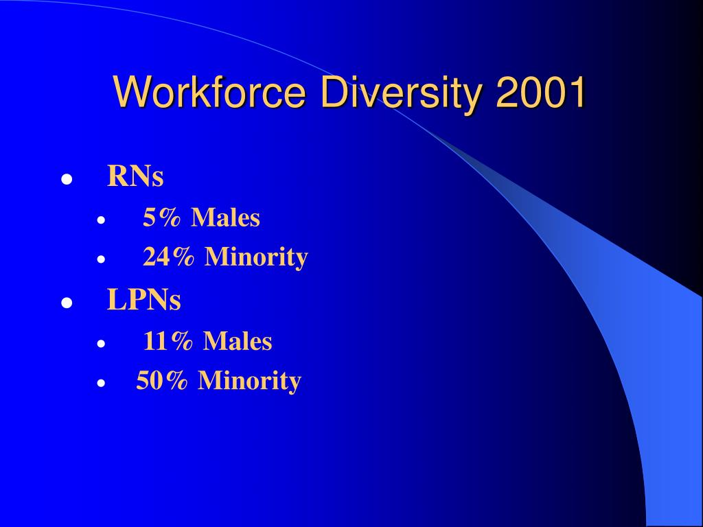 Workforce Diversity 2001