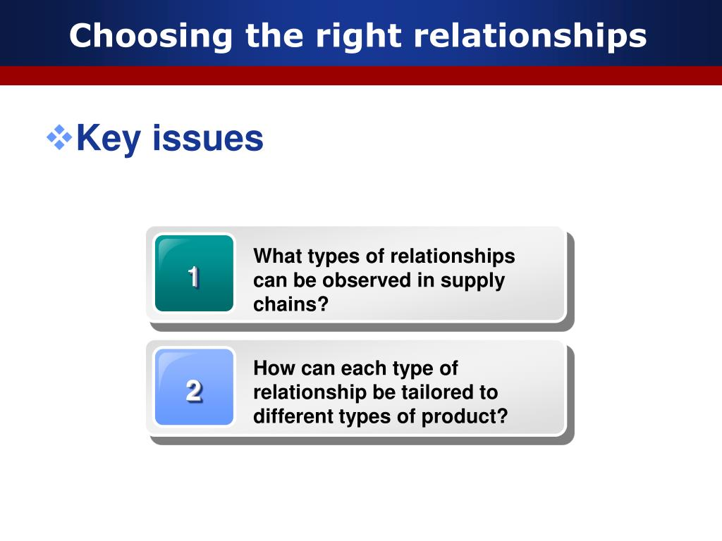 What types of relationships can be observed in supply chains?