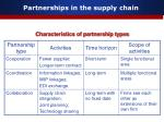partnerships in the supply chain11