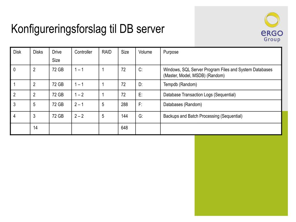 Konfigureringsforslag til DB server