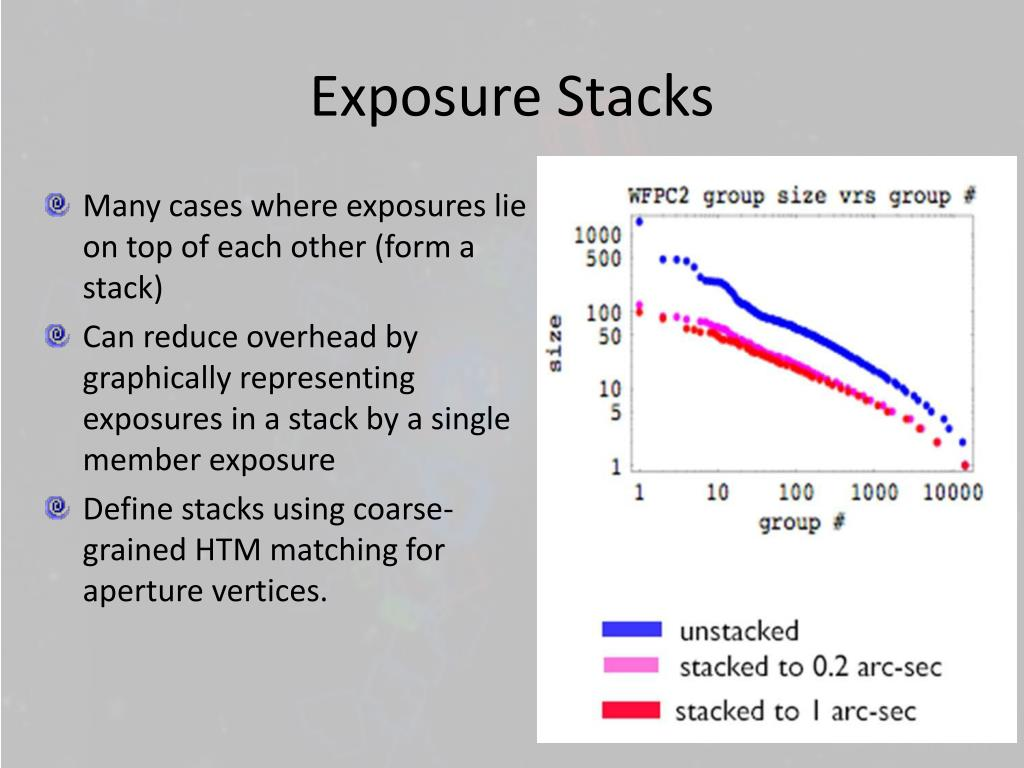 Exposure Stacks