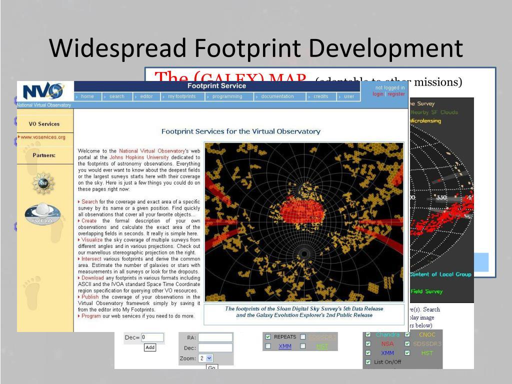 Widespread Footprint Development