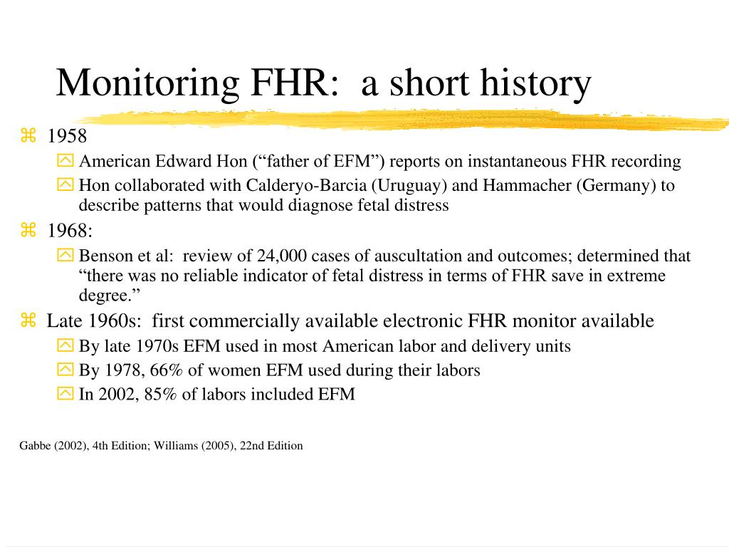 Monitoring FHR:  a short history