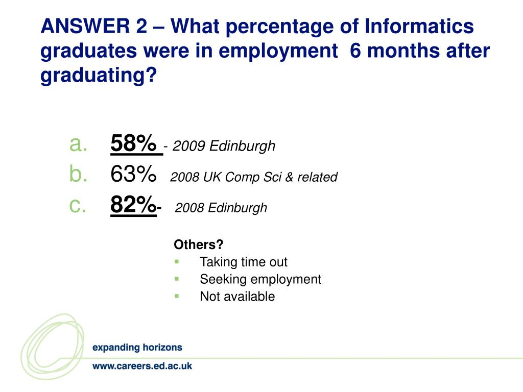ANSWER 2 – What percentage of Informatics graduates were in employment  6 months after graduating?