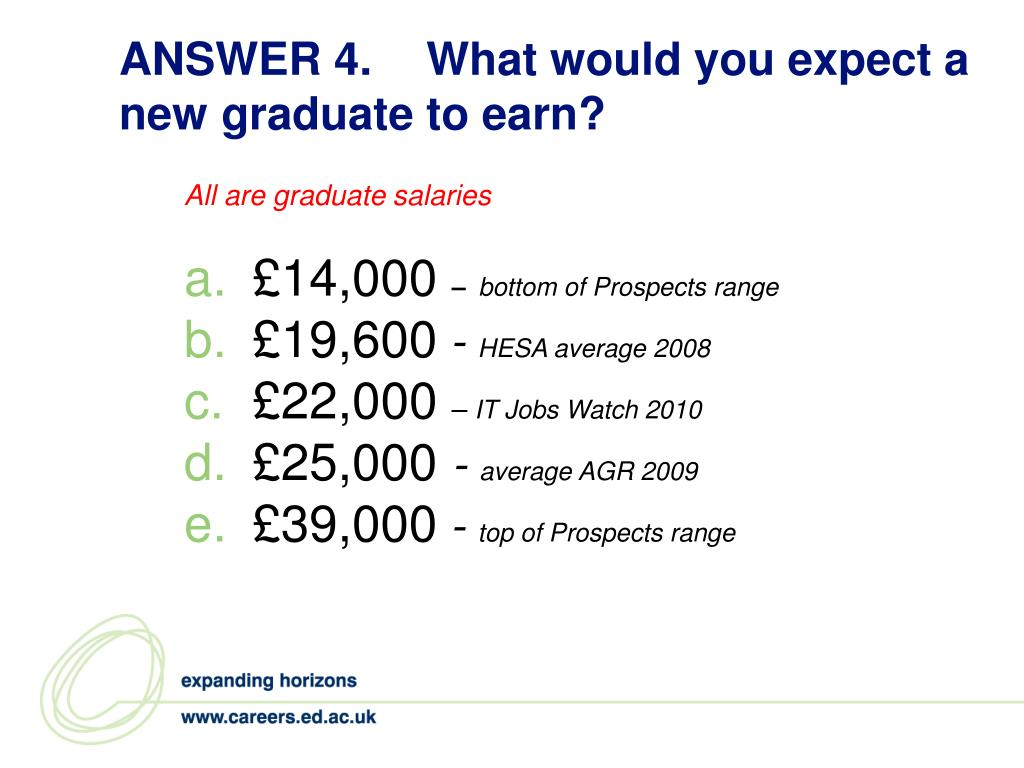 ANSWER 4.   What would you expect a new graduate to earn?