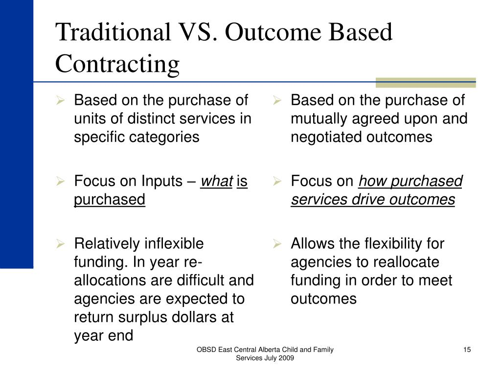Based on the purchase of units of distinct services in specific categories