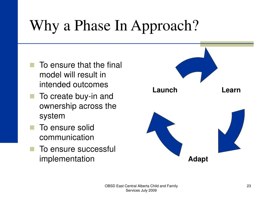 Why a Phase In Approach?