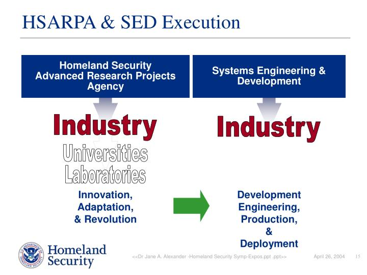 HSARPA & SED Execution