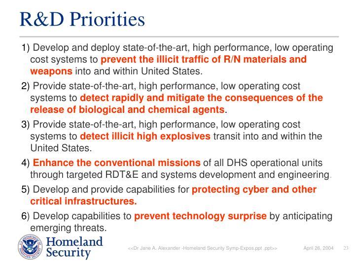 R&D Priorities