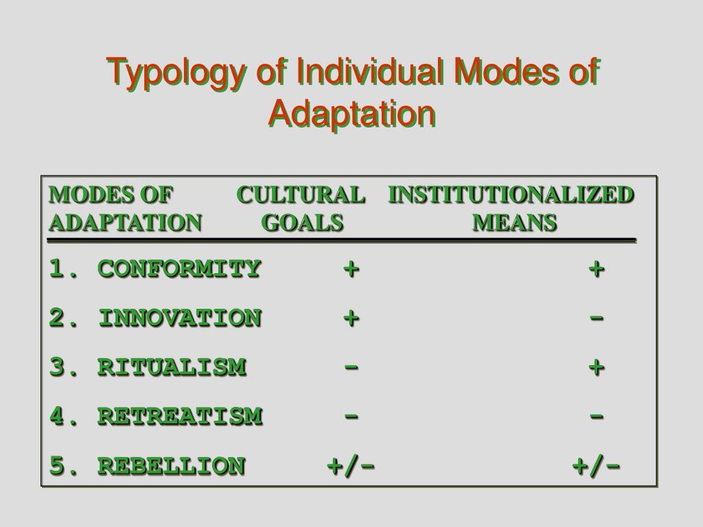 social deviant behavior essays