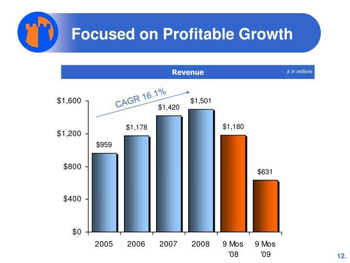 Focused on Profitable Growth
