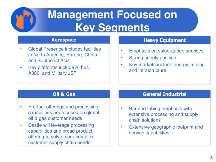 Global Presence includes facilities in North America, Europe, China and Southeast Asia