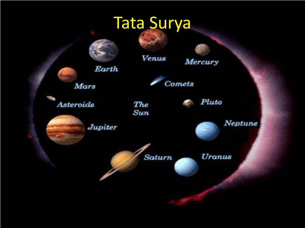 Tata Surya
