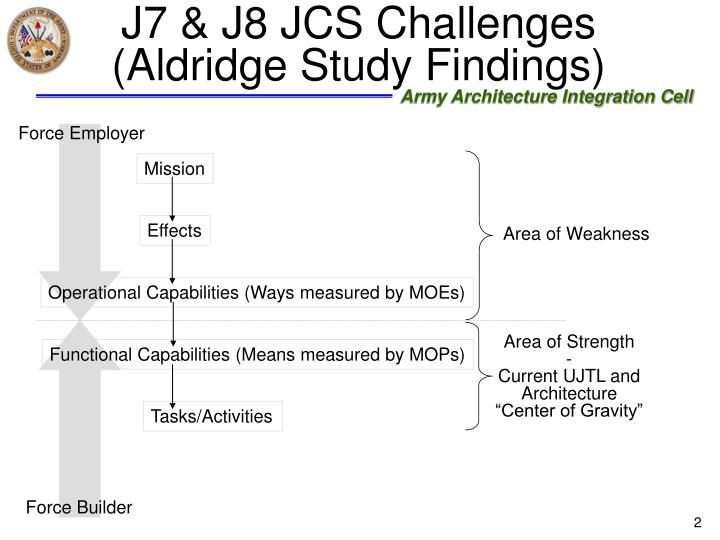 J7 j8 jcs challenges aldridge study findings l.jpg